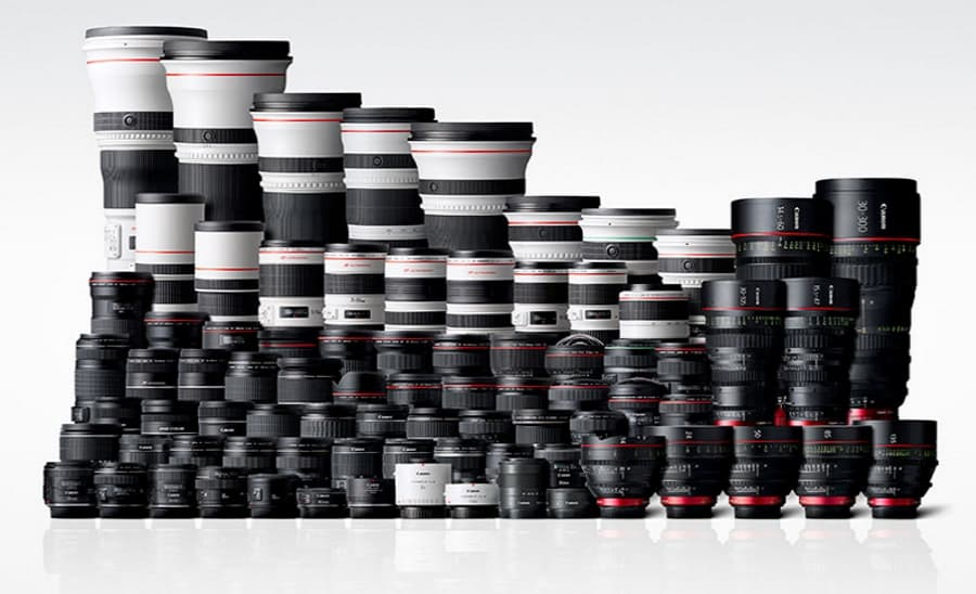 How to take a picture for a website - Canon Lens Up